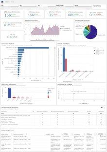 Transparência e agilidade: novo painel de business intelligence (BI) do TJPB entra em operação na próxima semana